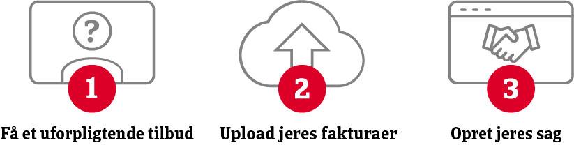 Agora platform 3steps (Danish)